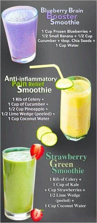 Arbonne Detox And Arthritis by 367 Best Images About Endometriosis Awareness