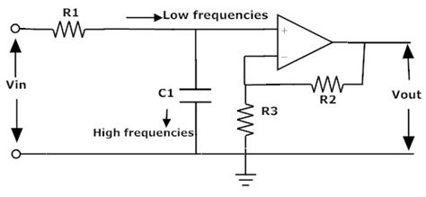 high pass filter voltage gain active low pass filter circuit design and applications