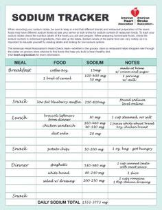 Sodium Detox Flush by Printable Low Sodium Chart Wow Image Results Low