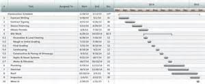 Building Planning Software construction planning gantt chart site work detail