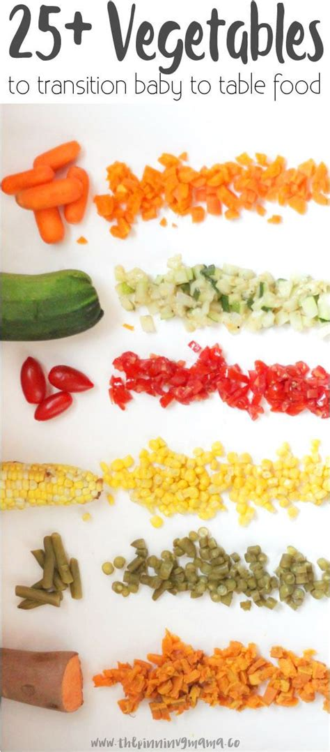 table food ideas for 9 month a ton of options for baby finger foods and how to