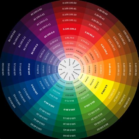 color wheel clothes 1000 ideas about color wheel fashion on