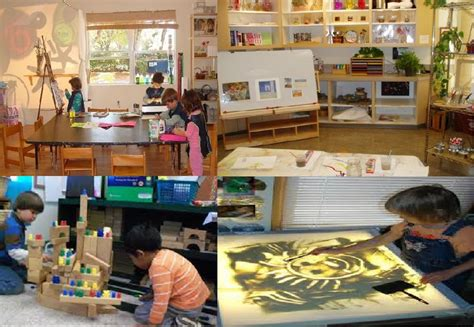 layout of a constructivist classroom constructivist classroom is inviting is interactive