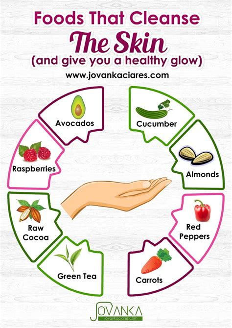 Foods That Detox Your Skin by Foods That Will Help You Cleanse And Make Your Skin Smooth