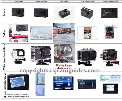 Sjcam 400 Wifi sjcam or sj scam difference between the real and a