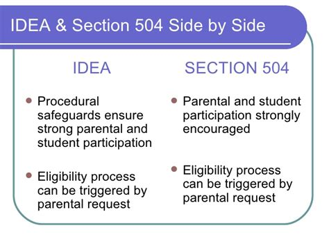 section 504 procedural safeguards introduction to section 504 09 08