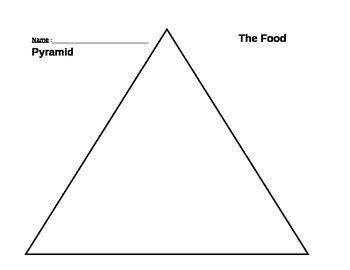 Blank Food Pyramid Template by Food Pyramid Template Blank By Teachers