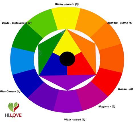 Come Si Crea Il Giallo by Tutorial Colore Parte 3 3 Miscelazione Ed Applicazione