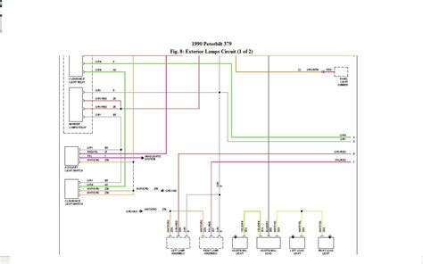 peterbilt 379 headlight wiring diagram tamahuproject org