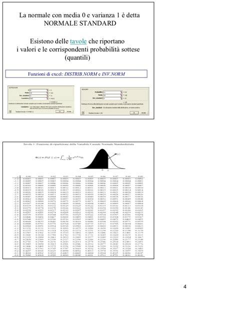 tavole normale standard variabile casuale normale lezione 6