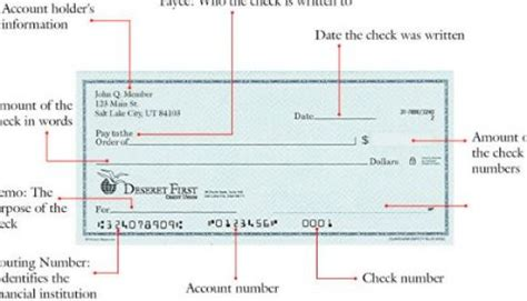 exle of written check exle of how to write a check search engine at search