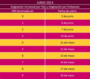 cronograma de pago de asignacion universal x hijo mes de mayo 2016 cronograma de pago asignacion universal por hijo