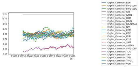 pattern analysis python augur ai