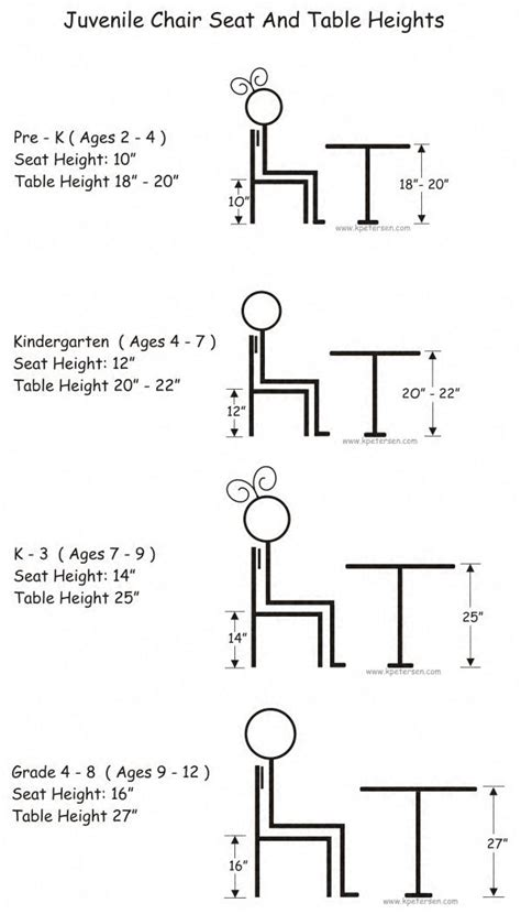 layout height 21 best human factors drawings customary and suggested
