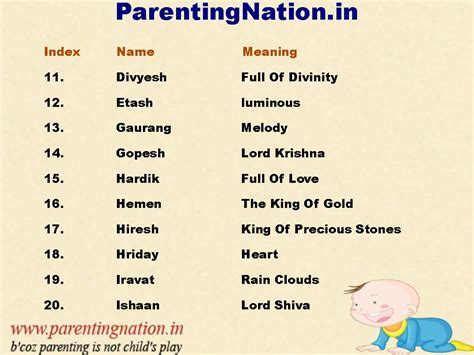 Born Meaning Hindi | pin the right hindu boy baby names for your new born baby