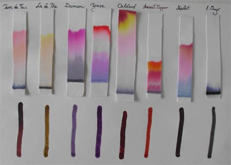 How To Make Chromatography Paper - ink dye separation a comparison of eight inks ink