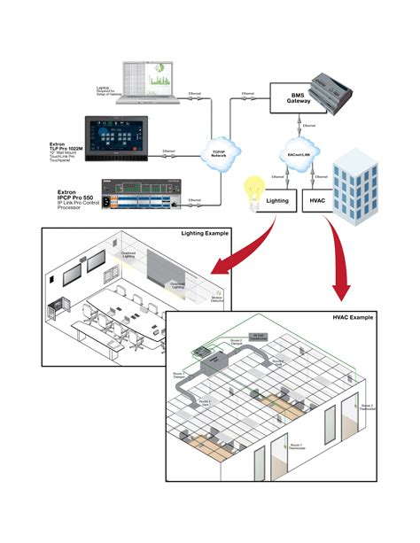 building management systems extron