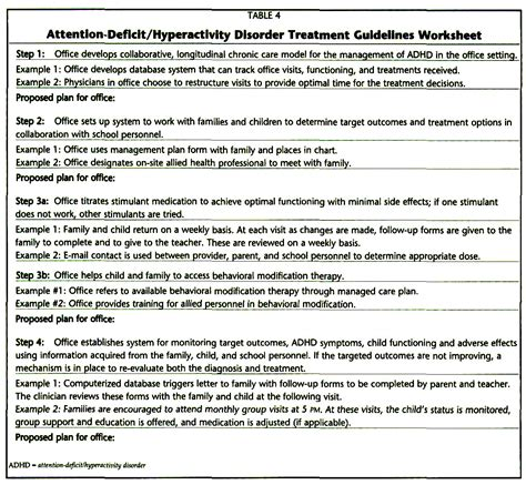 Co Occurring Disorders Worksheets by Worksheet Co Occurring Disorders Worksheets Caytailoc