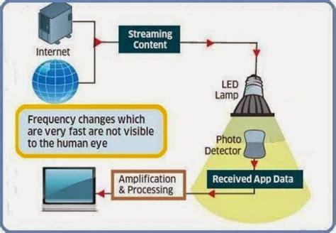 pdf wiring diagram perodua kancil