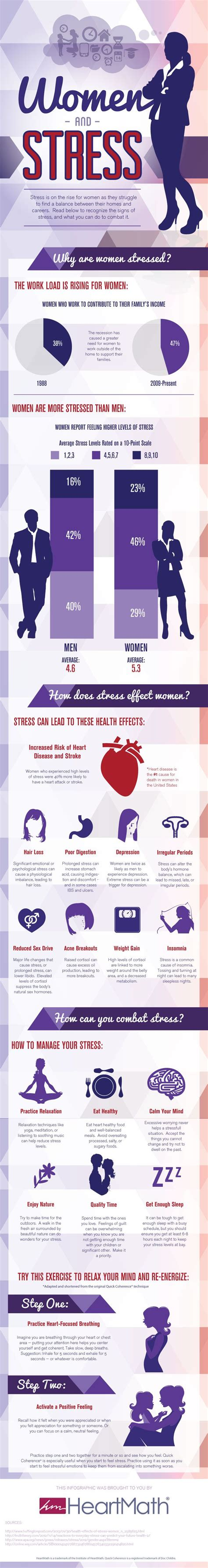 7 Ways To Reduce Stress At The Office by Look 7 Ways Can Reduce Stress