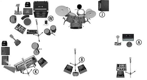 band stage plot template how to create a stage plot and input list that sound techs