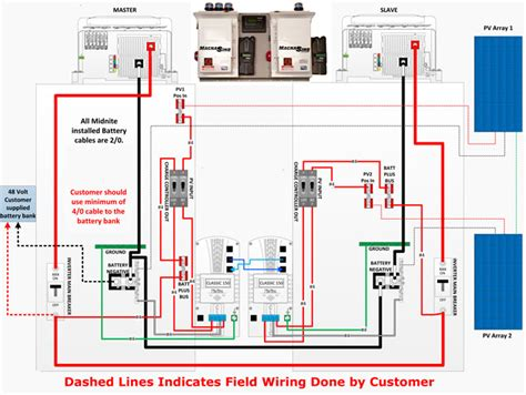 outback solar wiring diagram wiring diagram manual