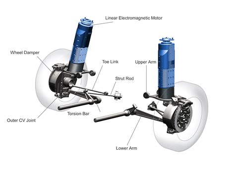 car suspension bose car suspension images