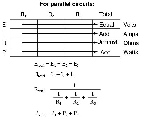 circuits calculator correct use of ohm s series and parallel circuits electronics textbook