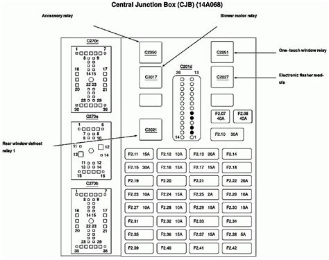 Fuse Box Diagram For 2001 Ford Windstar Wiring Library