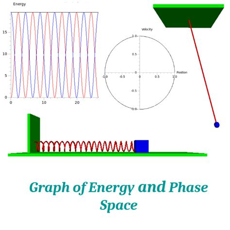 how to construct a phase diagram phase diagram graph repair wiring scheme