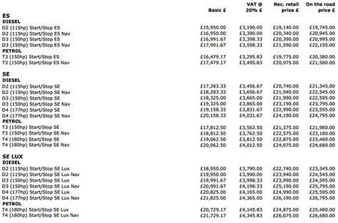new volvo trucks price list new volvo v40 price specs starts at 163 19 745 cars uk