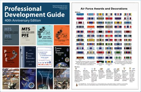 air force professional development guide what s the newest version of the air force pdg