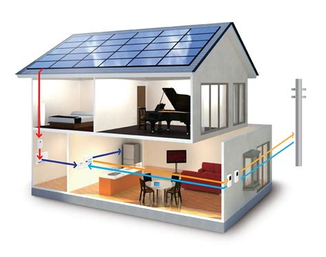 solar energy kits for homes solar power for home residential solutions canadian solar