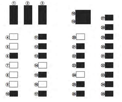 renault clio 4 mk4 fuse box diagram auto genius