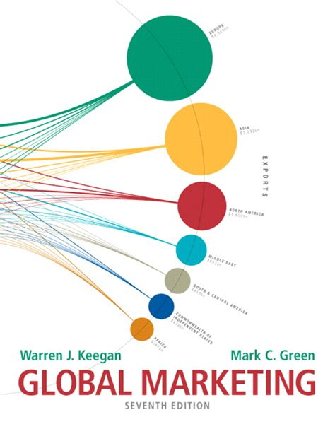 tutorial marketing online pdf downloadable test bank for global marketing 7 e by keegan