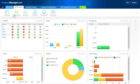 dash board 3 must project dashboard tools projectmanager