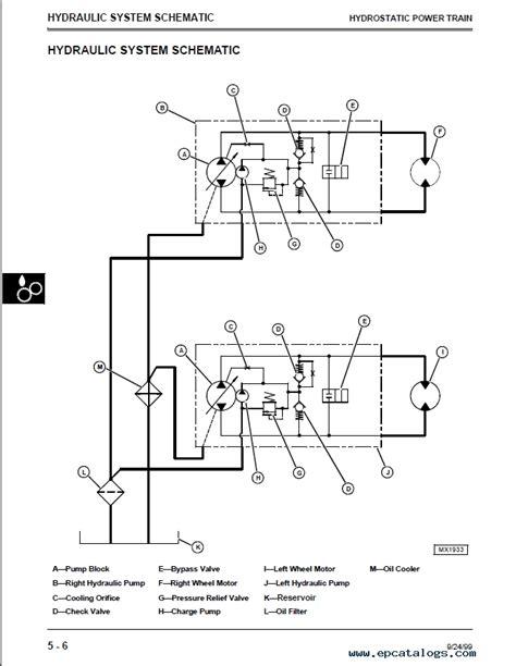 wiring diagram for deere g wiring diagram schemes