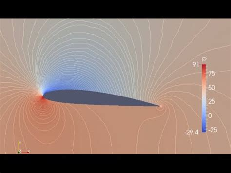 openfoam tutorial github ground effect vehicle airfoil simulation in openfoam youtube