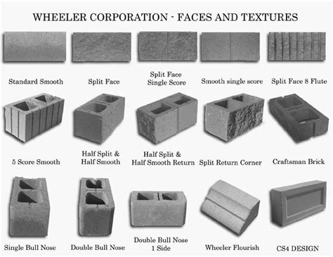 Decorative Concrete Masonry Units by 36 Best Images About Concrete Block On P In