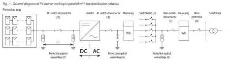 general connection diagram of photovoltaic source oez s r o