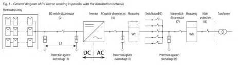 pv544 wiring diagram pv544 uncategorized free wiring diagrams