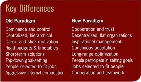 acformation the new information paradigm new management paradigms