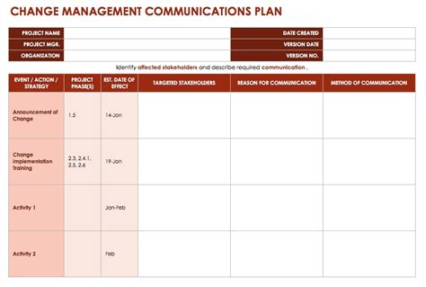 Change Management Plan Template Invitation Template Change Management Template Free