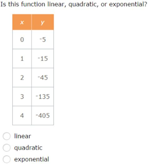 identify linear quadratic and exponential functions from tables worksheet ixl identify linear quadratic and exponential functions