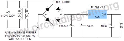 Pcb 0 15v 3a Power Supply Saturn S 027 5v 5a power supply using lm1084 5 0 ic circuit diagram