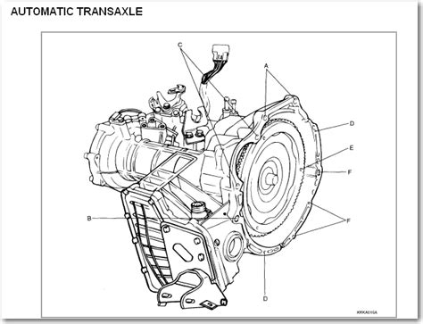 transmission control 1989 lincoln continental mark vii lane departure warning service manual diagram of transmission dipstick on a 2004 hyundai xg350 service manual