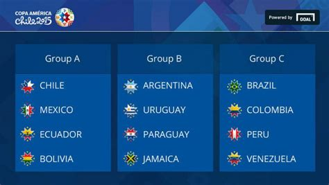 Copa America Table by Copa America All You Need To About Mexico The18