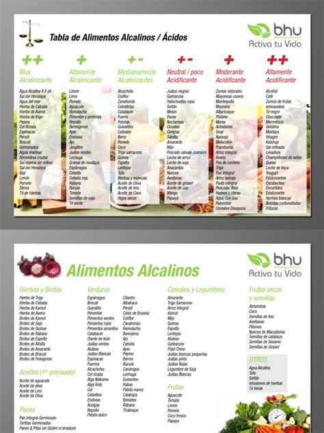 tabla alimentos alcalinizantes tabla alimentos alcalinizantes