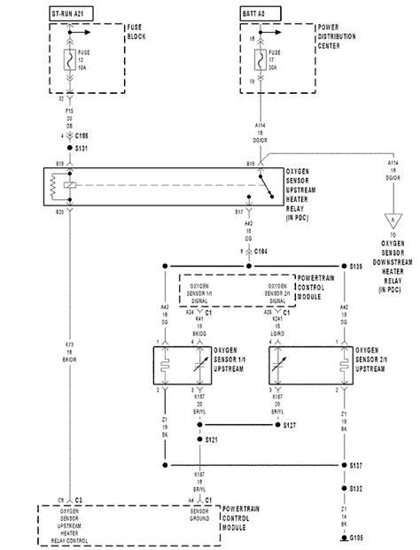 jeep liberty o2 sensor wiring diagram wiring diagram