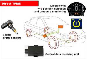 Check Tpm System Jeep Informazioni Su Tpms Gommadiretto It